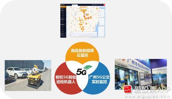江西南昌移动套餐_一文尽览5G十大应用场景路线图时间表!-研报精选-爱股票
