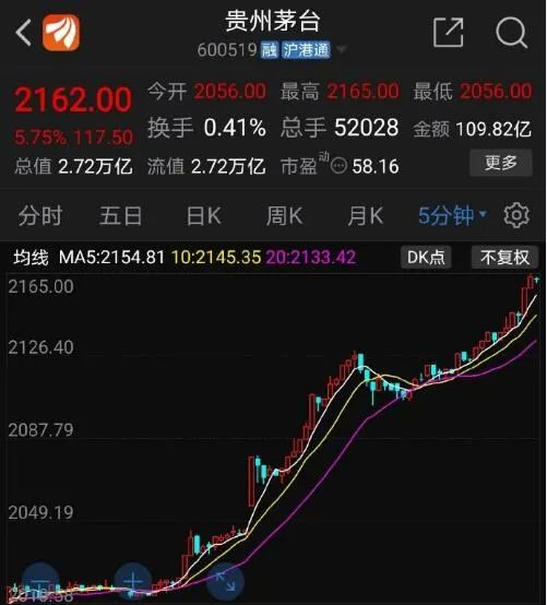 IPO突然加速,要给次新股降温了!
