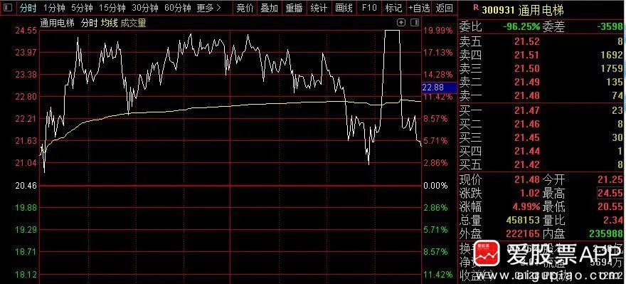 这只钢铁股业绩炸裂,国务院金融委开会了!